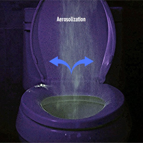 aerosolization-how flushing a toilet vaporizes the water in the toilet and spreads contamination