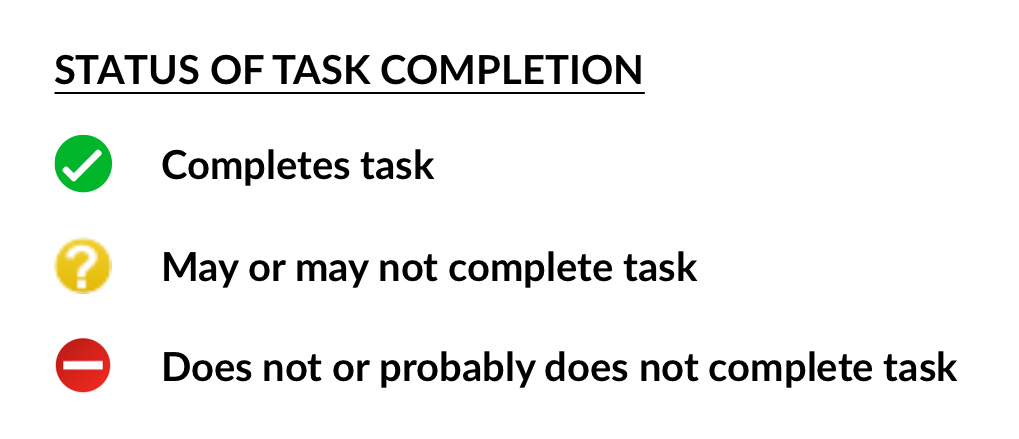 Definition of Task Completion for Restroom Cleaning Comparison Chart